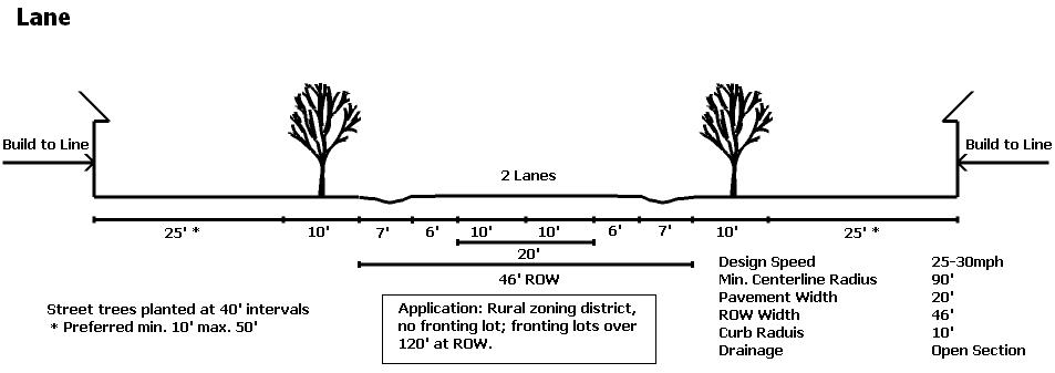 Lane Specifications